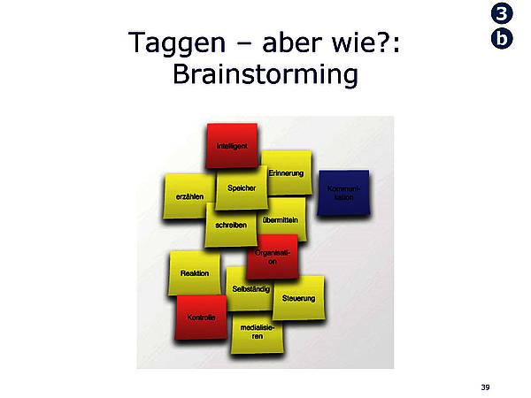 Taggen - aber wie? Brainstorming