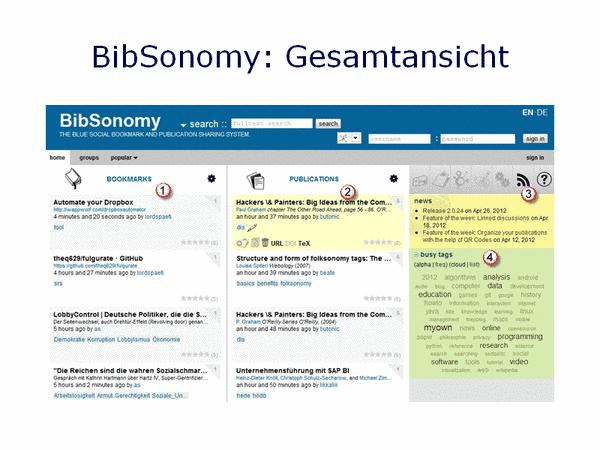 BibSonomy: Gesamtsicht