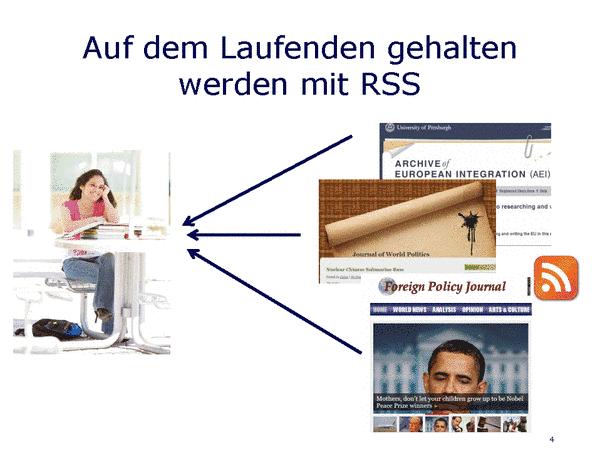 Auf dem Laufenden halten lassen mit RSS