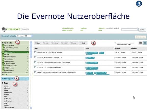 Die Evernote Benutzeroberfläche