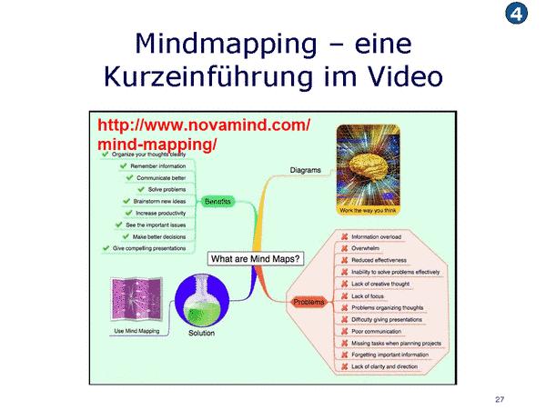 Mindmapping - eine Video Kurzeinführung