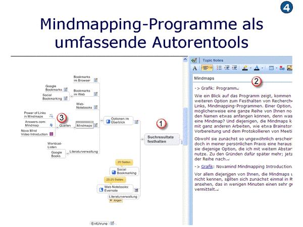 Mindmapping Programme als Autorentools