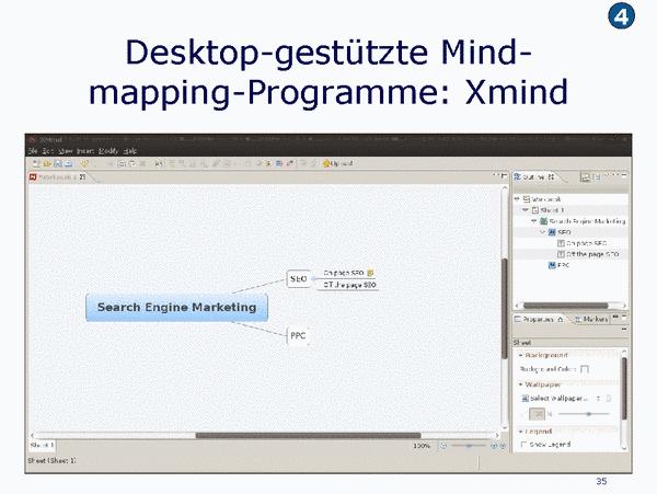 Desktop-gestützte Mindmapping-Programme: Xmind