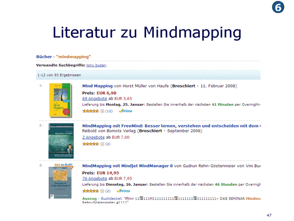 Literatur zu Mindmapping